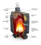 Печь отопительная Доцент с чугунной дверцей Термофор